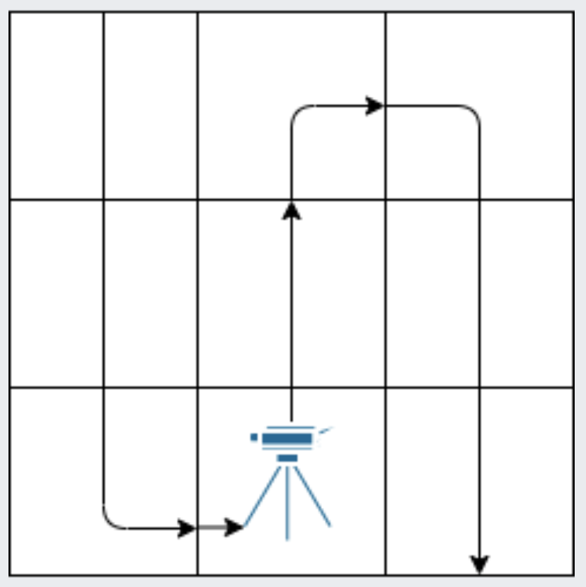 Diagram of a camera in a room